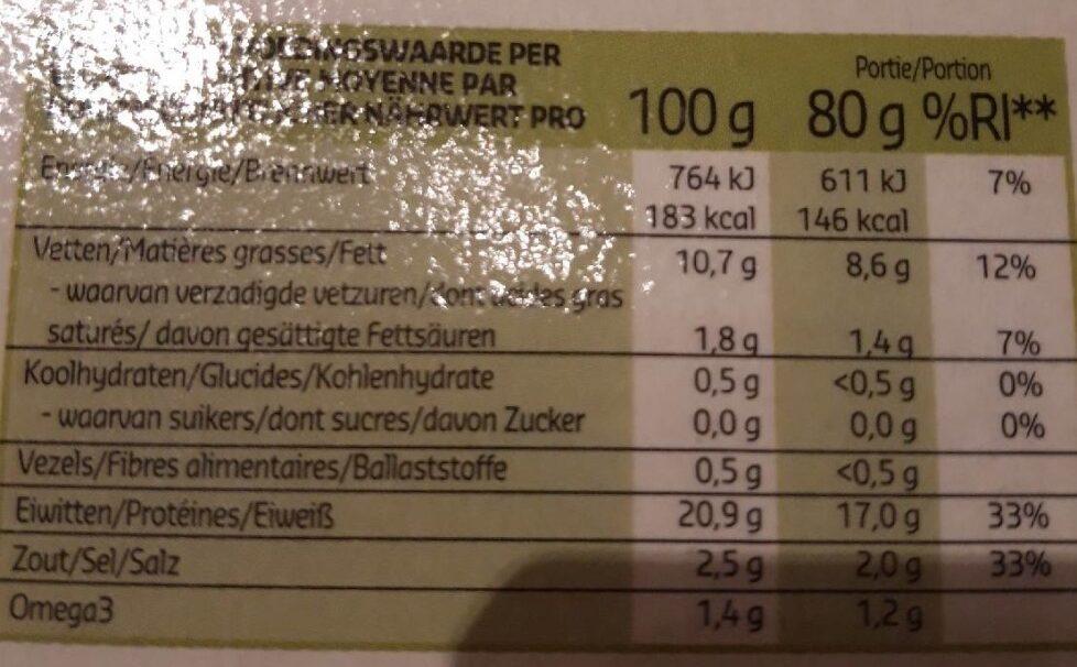 Bio Saumon Fumé Delhaize - Nutrition facts