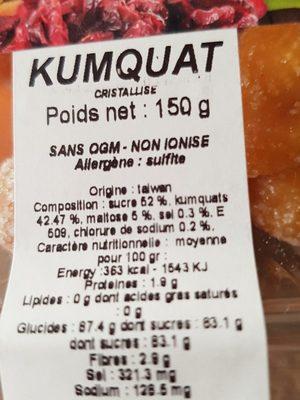 kumquat - Ingredients