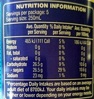 Lemonade - Nutrition facts