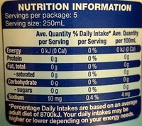Sparkling Natural Mineral Water - Nutrition facts