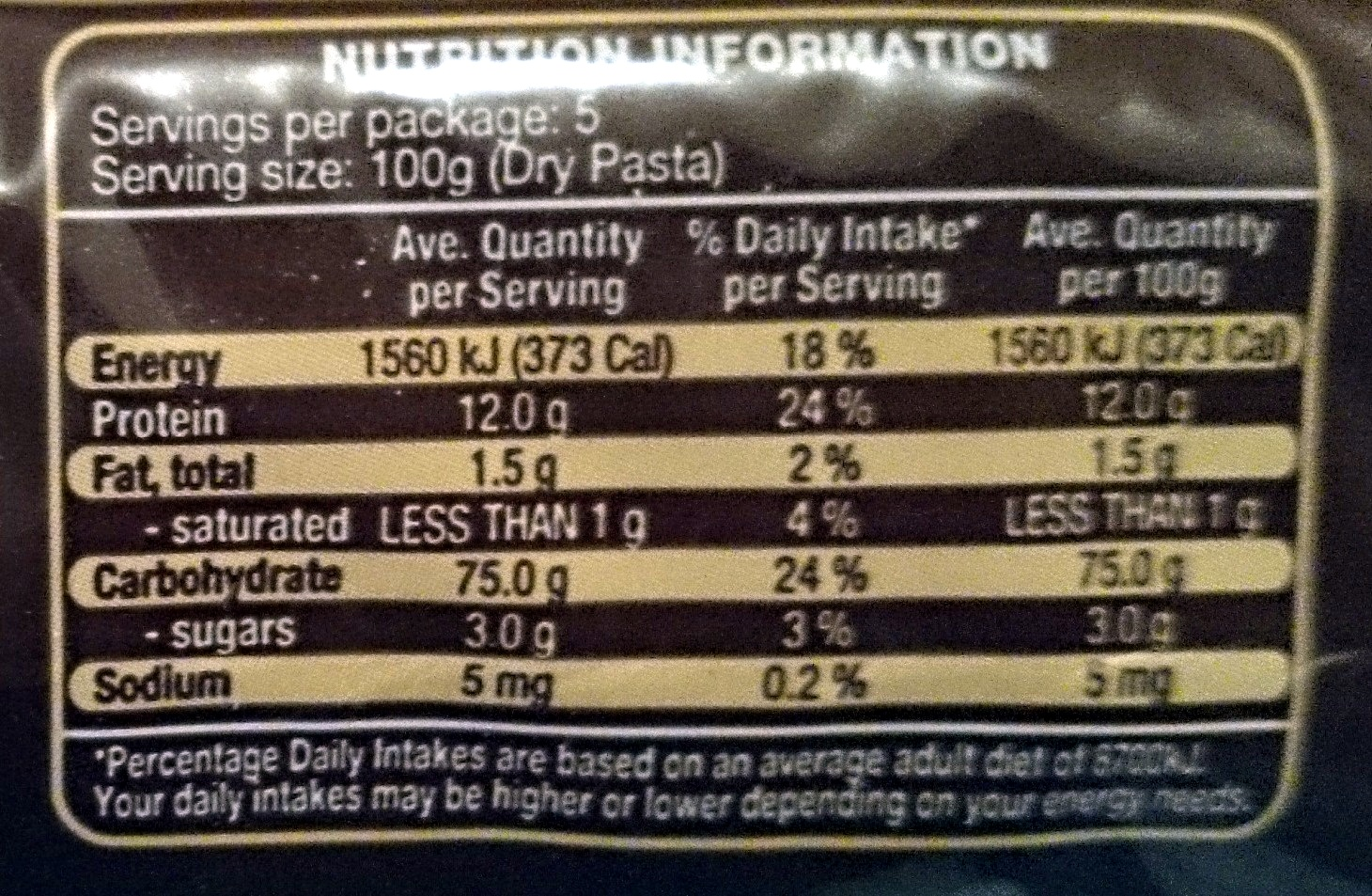 Remano Fettucine - Nutrition facts