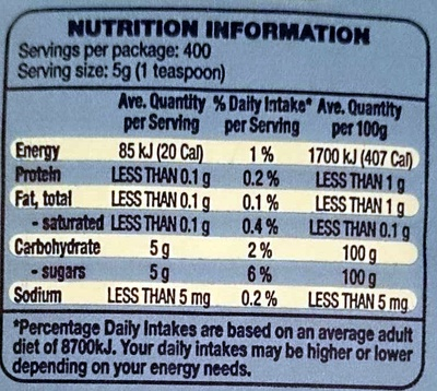 White Sugar - Nutrition facts