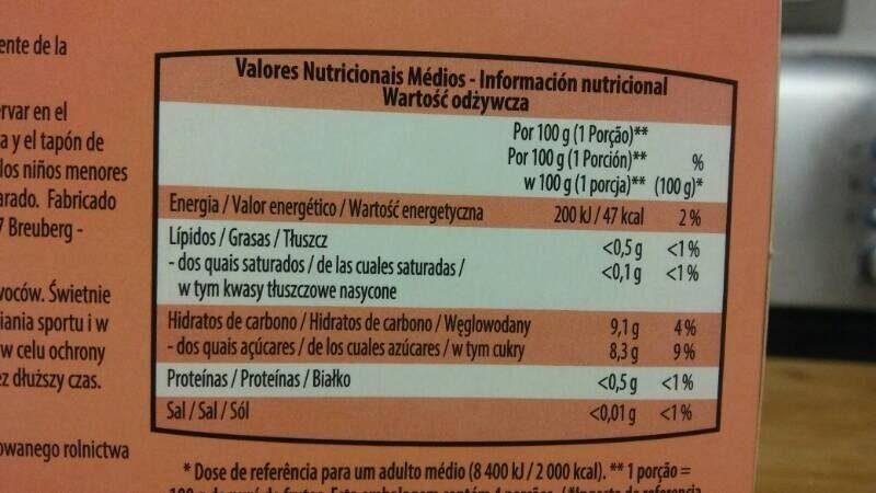 Puré de frutas - Voedingswaarden