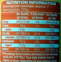 Australian Peach Slices in Juice - Nutrition facts