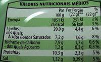 Paté de Atum - Nutrition facts