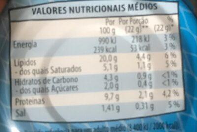 Sardine Paté - Nutrition facts - en