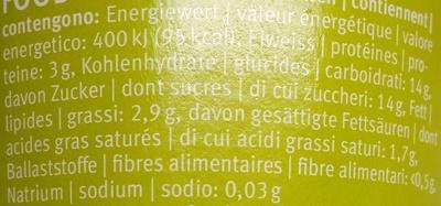 Yogourt Rhubarbe/Vanille - Nutrition facts - fr