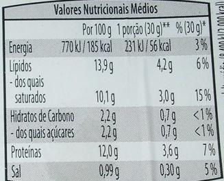 Primello - Cabra com Ervas Aromáticas - Nutrition facts