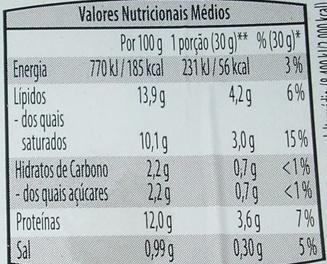 Primello - Cabra com Ervas Aromáticas - Nutrition facts - pt