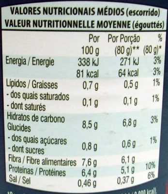 Feijão Manteiga Cozido - Informação nutricional