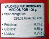 Haricots bruns - Informação nutricional
