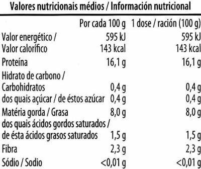 Salchichas vegetarianas de tofu - Informació nutricional