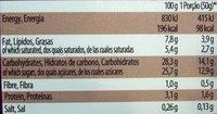 Triple Chocolate - Información nutricional