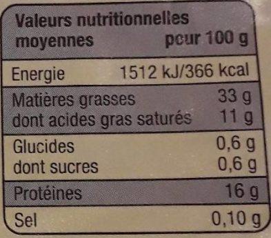 Magret de canard du Sud Ouest - Informations nutritionnelles