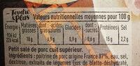 Petit salé de porc cuit (2/3 personnes), ingrédients d'origine naturelle et ferments - Nutrition facts - fr