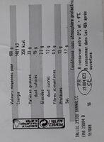 Terrine de campagne au poivre vert - Nutrition facts