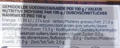 Brie de meaux - Voedingswaarden
