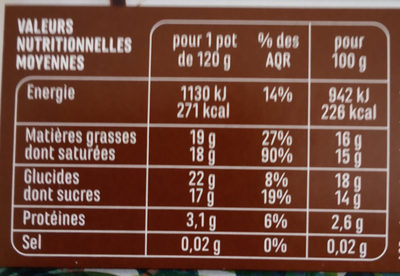 Jeu coco onctueux coco - Nutrition facts - fr