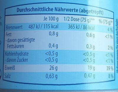 Thunfisch Filets in eigenem Saft und Aufguss - Nutrition facts - de