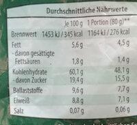 Früchtemüsli Vollkorn/Trauben-Nuss Müsli Vollkorn - Informations nutritionnelles