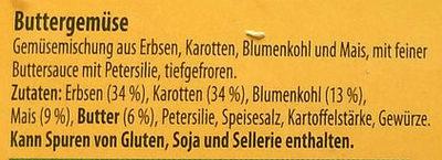 Buttergemüse - Inhaltsstoffe