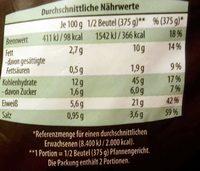 Spätzle-Pfanne - Nutrition facts - de