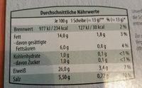 Schwarzwälder Schinken über Tannenholz Geräuchert - Nutrition facts - de