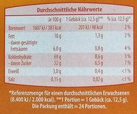 Jaffa Cake Orange - Voedigswaarden