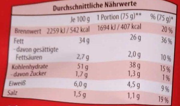 Chips Paprika Geschmack - Nährwertangaben