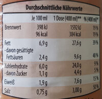 Kartoffelcremesuppe - Informations nutritionnelles