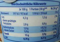 Körniger Frischkäse - Nutrition facts