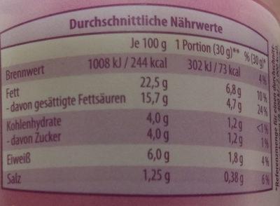 Frischkäse Knoblauch - Informations nutritionnelles