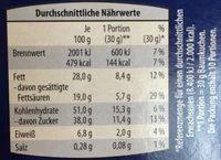 Wintertraum Baumkuchen, mit Zartbitterschokolade - Informations nutritionnelles