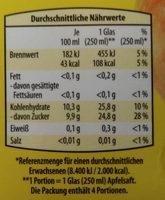 Apfelsaft aus Apfelsaftkonzentrat - Nutrition facts