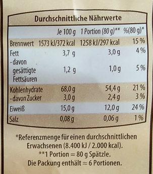 Landvogt, Schwäbische Eierspätzle - Informations nutritionnelles