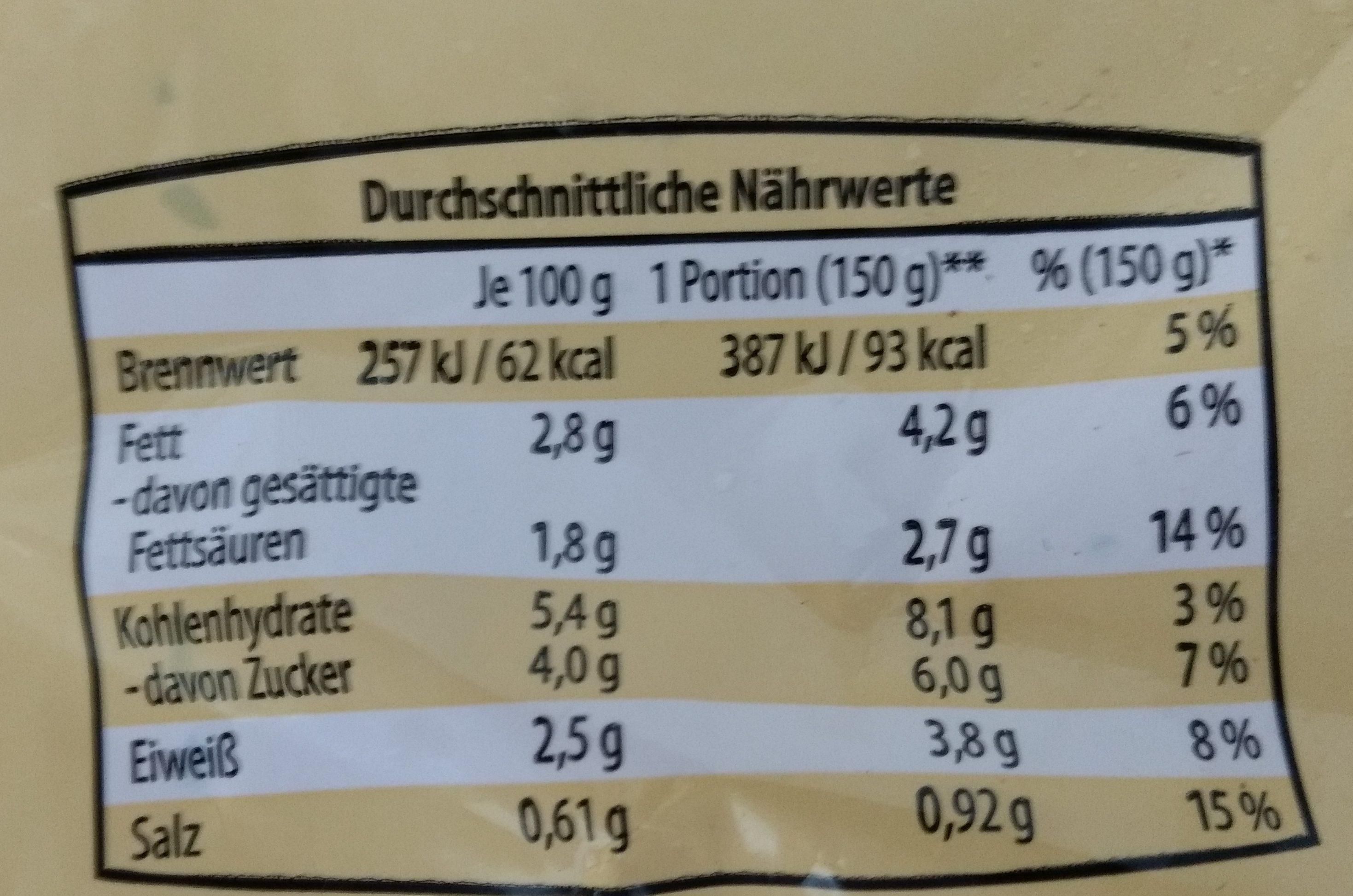 Feinschmecker art pfannengemüse - Nutrition facts - de