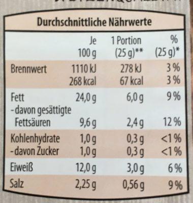 Delikatess Lyoner - Nährwertangaben