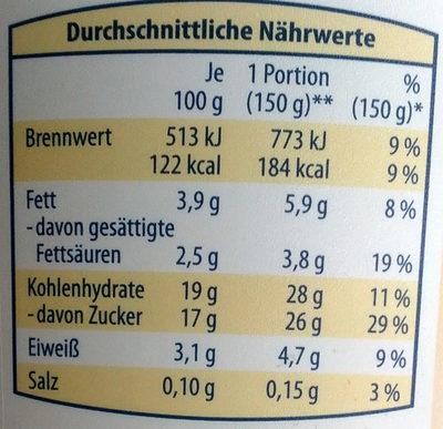 Creme-Joghurt Pfirsich-Maracuja - Nährwertangaben