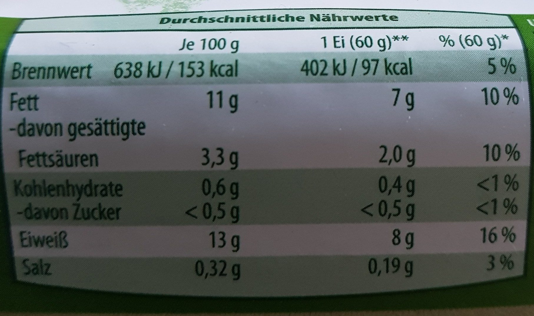 Eier - Ingrédients - fr