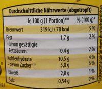 Sonnenmais - Informations nutritionnelles - fr