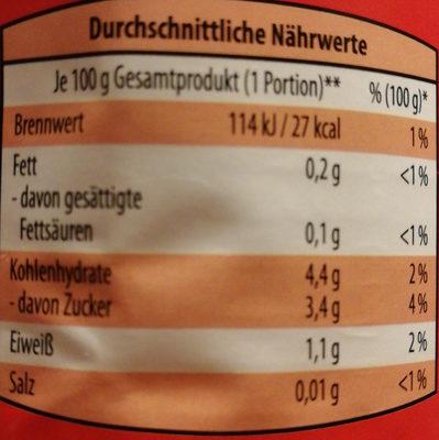 Tomaten (Dose) - Informations nutritionnelles - de