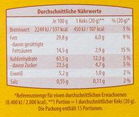 Vanille Spritz - Informations nutritionnelles - de