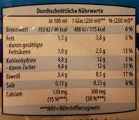 Frische fettarme Milch 1,5% - Nährwertangaben - de