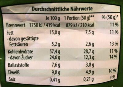 Dinkel Früchte-Müsli - Nutrition facts - de