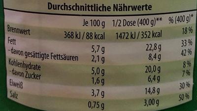 Primana Fleischbällchentopf mit grünen Bohnen - Informations nutritionnelles