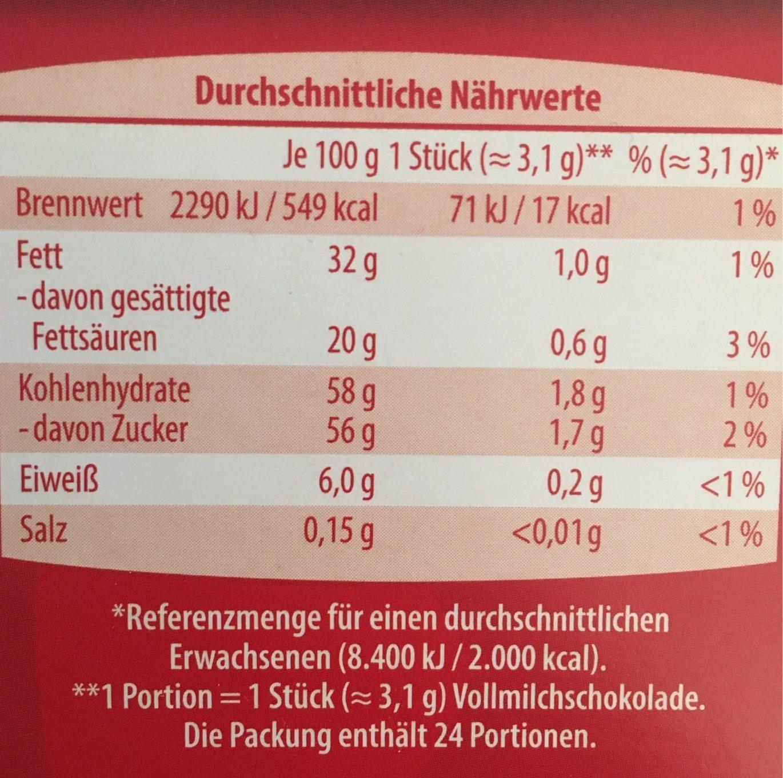 Calendrier de l'Avent - Informations nutritionnelles - fr