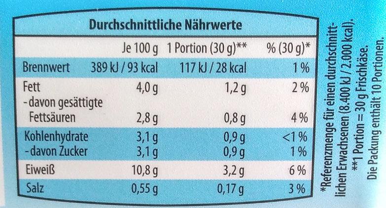 Frischkäse - Informazioni nutrizionali - de