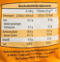 Chokolets - Nährwertangaben