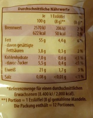Gemahlene Mandeln - Nutrition facts