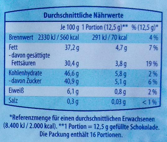 Kokosschokolade - Nutrition facts